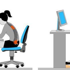 Proper Posture Desk Chair Custom Made Dining Covers Australia Good-bad-posture | Dreamclinic Massage In Seattle, Bellevue, Redmond