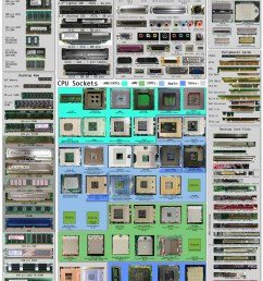 ultimate computer hardware lists charts types connectors ports computer ports computer ports diagram desktop computer ports diagram [ 972 x 1377 Pixel ]