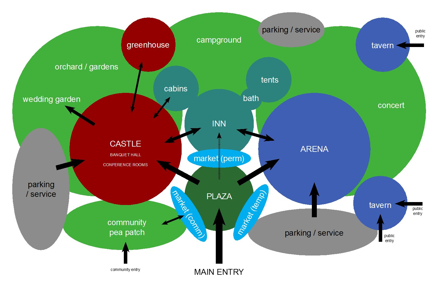 hight resolution of park features primary bubble map diagram