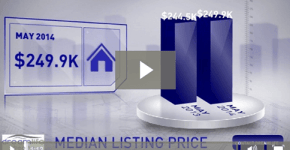 myrtle beach real estate market update - May 2014