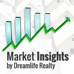Myrtle Beach Real Estate Market Insights