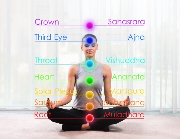 The 7 Chakras Correspond to 7 Levels of Consciousness