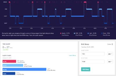 Fitbit Score
