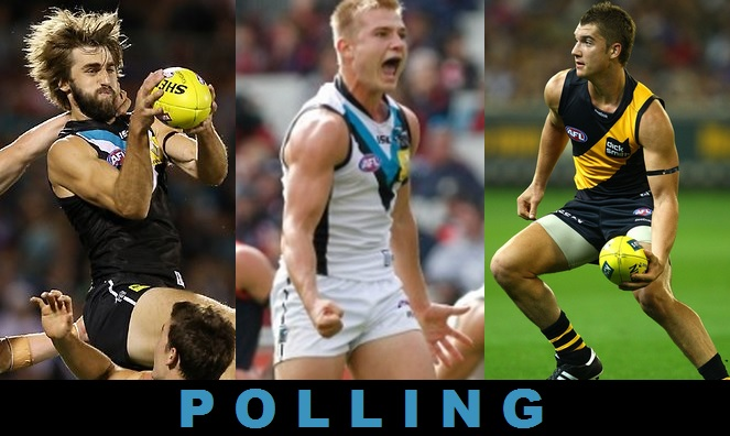 Polling R3