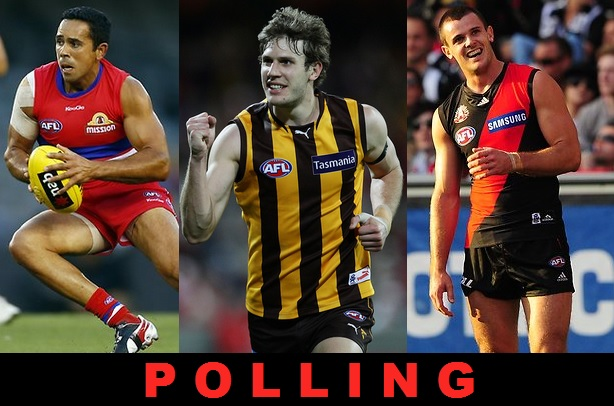 Polling R4