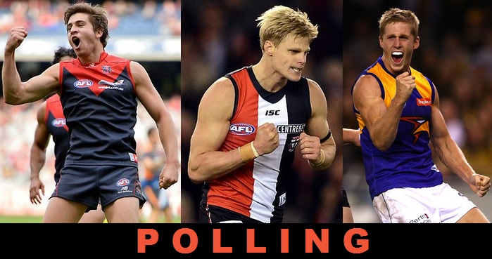 Polling R5