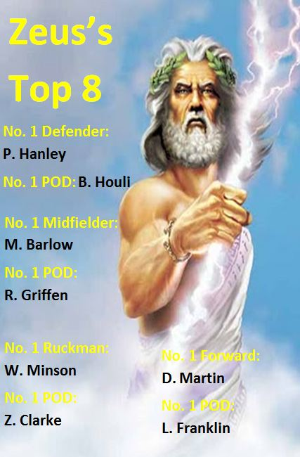 Zeus's Top 8