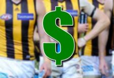 Hawthorn Hawks AFL Fantasy Prices 2014