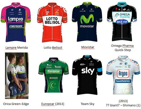 Jersey group 2C