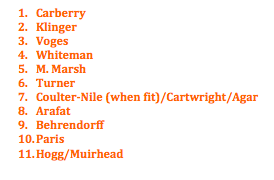 Scorchers' predicted line-up. Whiteman and Turner could swap, but I'd consider it unlikely.