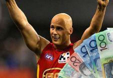 Gold Coast AFL Fantasy Prices 2015