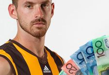 Hawthorn AFL Fantasy Prices 2015