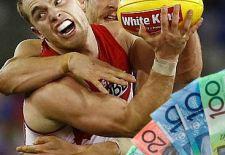 Sydney Swans AFL Fantasy Prices 2015