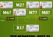 Best 22- Midfielders and Rucks