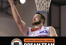 NBL Dream Team: Round 3 Preview