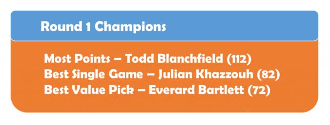 Round 1 Champions
