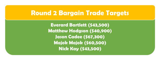 Round 2 Bargain TT