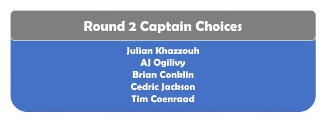 Round 2 Captains