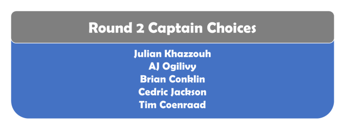 Round 2 Captains