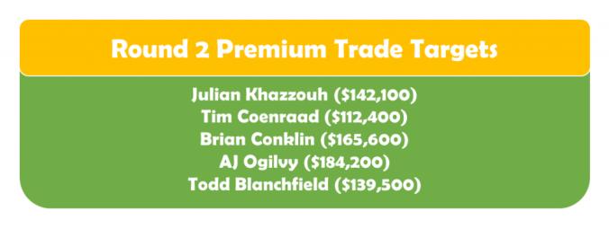 Round 2 Premium TT