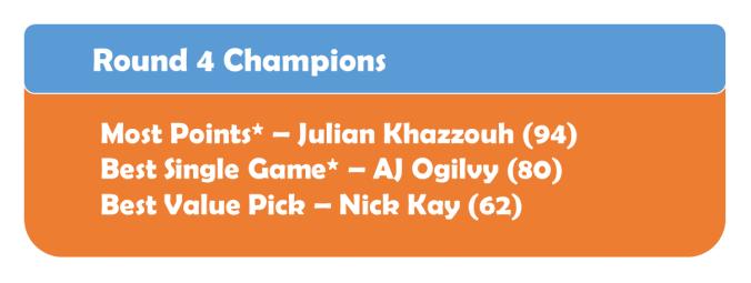 Round 4 Champions