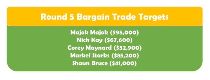 Round 5 Bargain TT