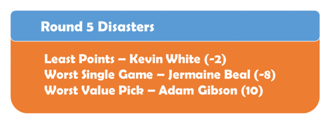 Round 5 Disasters