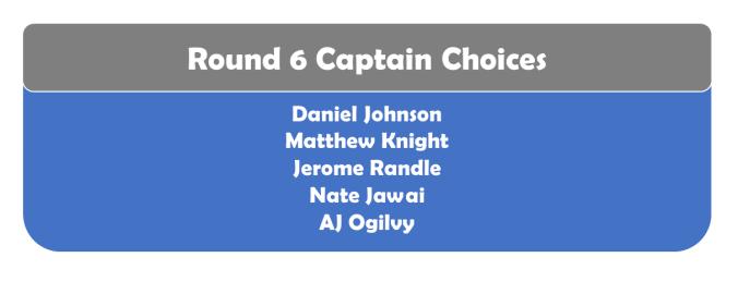 Round 6 Captains