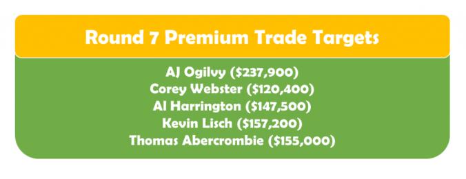 Round 7 Premium TT