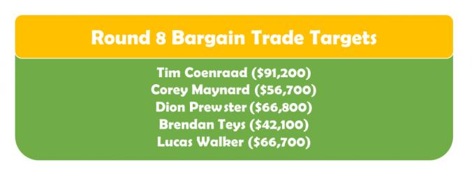 Round 8 Bargain TT