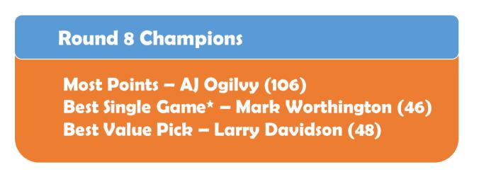 Round 8 Champions