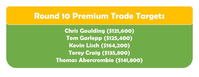 Round 10 Premium TT