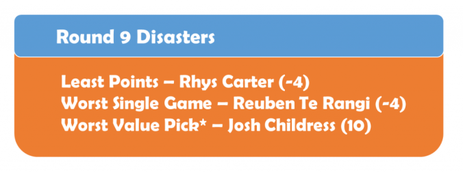 Round 9 Disasters