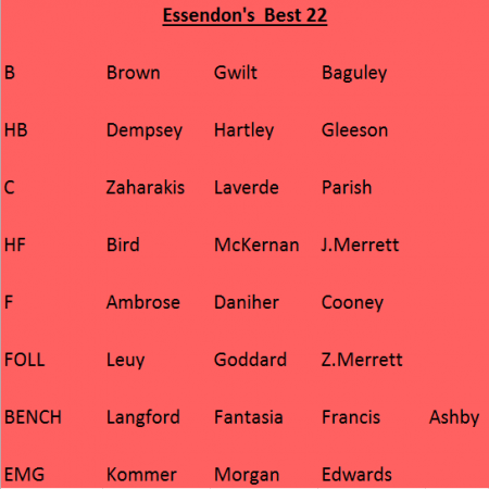 Esserndon's Best 22