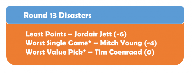 Round 13 Disasters