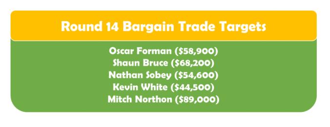 Round 14 Bargain TT