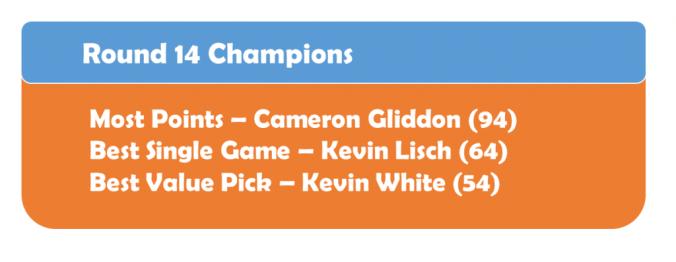 Round 14 Champions