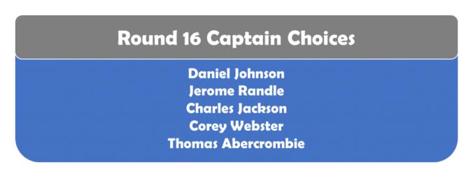 Round 16 Captains