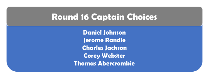 Round 16 Captains