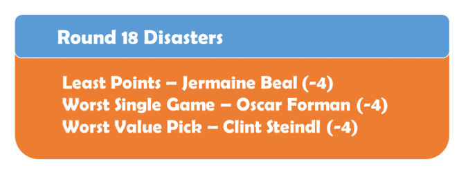 Round 18 Disasters