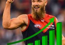 Fantasy Stock Market – Round 6