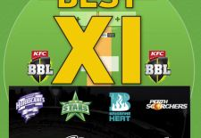 Predicting each BBL team's best XI