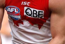 Sydney Swans AFL Fantasy Prices 2017
