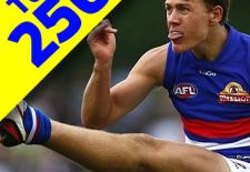 How do you Compare to the Top 250 AFL Fantasy Coaches?