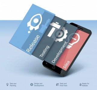 The App Development Process