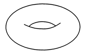Диаграмма 19