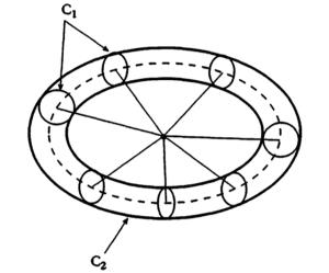 Диаграмма 22