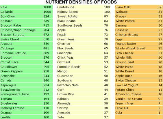 nutrientdensef.jpg
