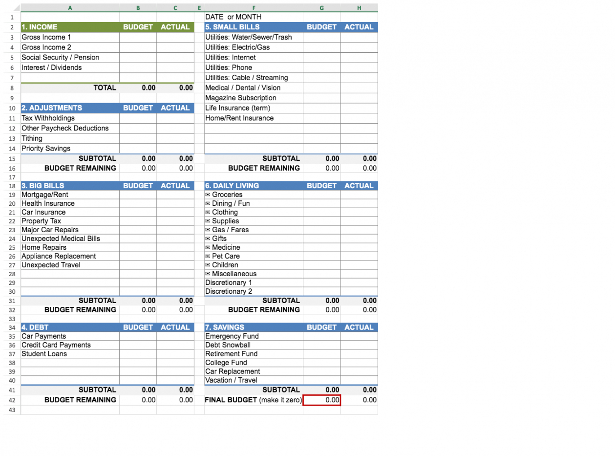 Zero Based Budget Worksheet Template Visual Paradigm