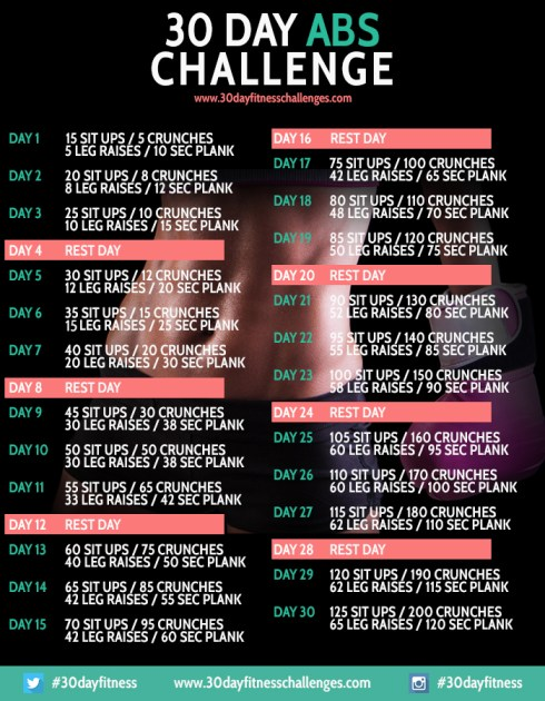 30-day-ab-challenge-chart